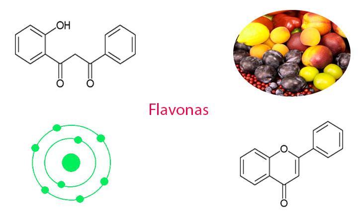 Flavonas » Qué son, para qué sirven, alimentos